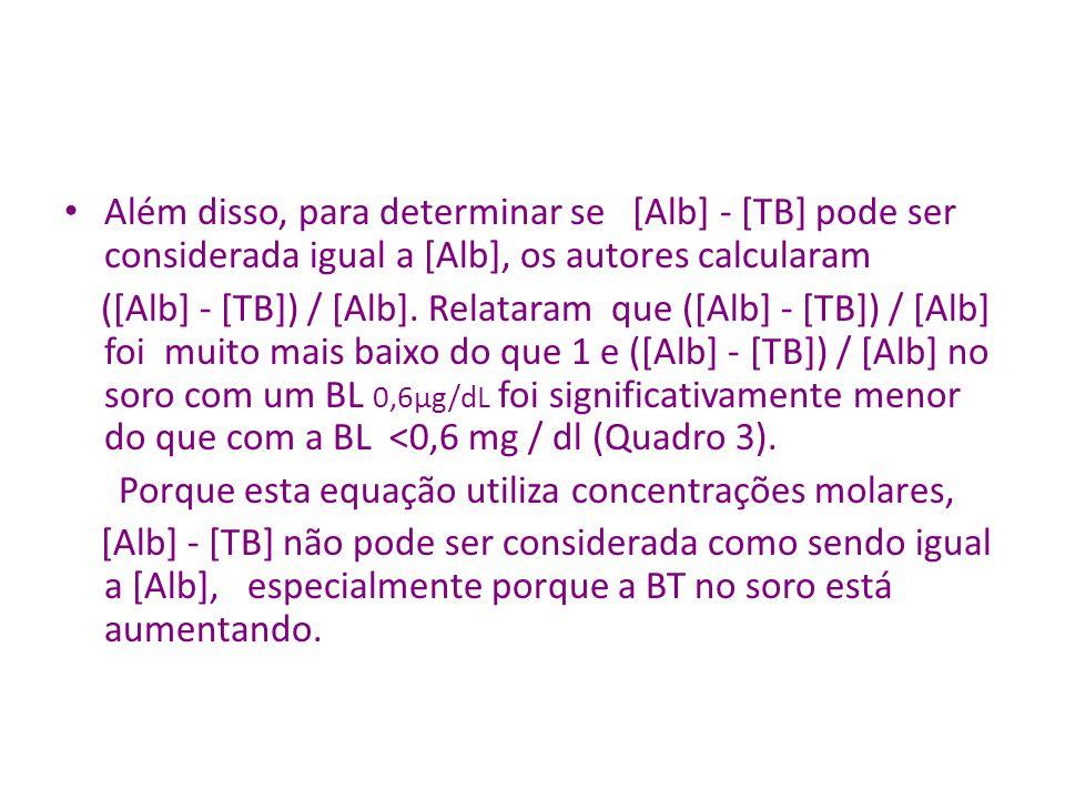Além disso, para determinar se [Alb] - [TB] pode ser considerada igual a [Alb], os autores calcularam
